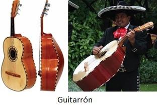 Guiton
