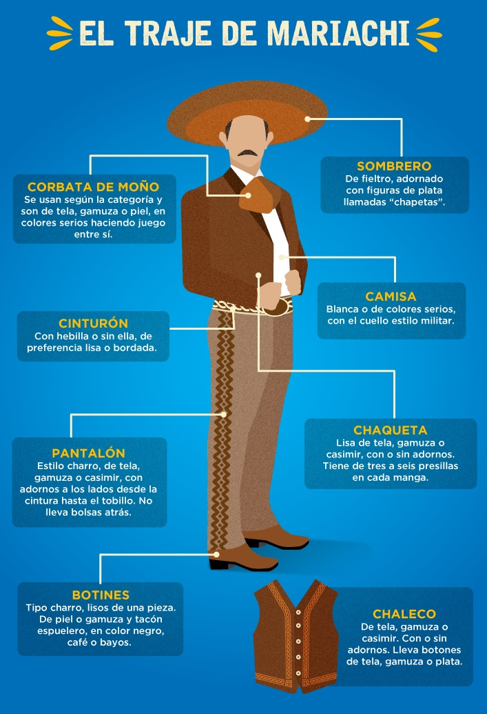 traje-mariachi